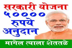 Magel Tyala Shettale Yojana Maharashtra Registration