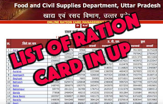 UP Ration Card New List Download